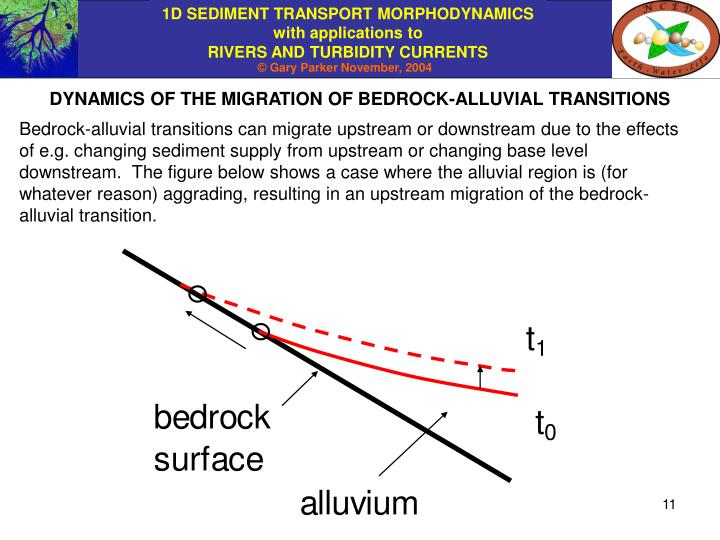 DYNAMICS OF THE MIGRATION OF BEDROCK-ALLUVIAL TRANSITIONS