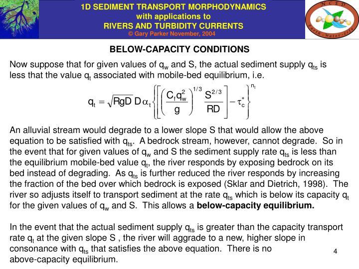 BELOW-CAPACITY CONDITIONS