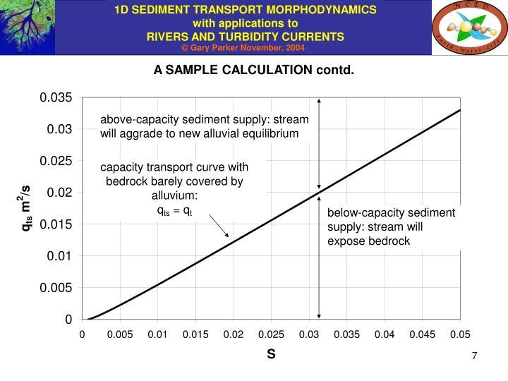 A SAMPLE CALCULATION contd.
