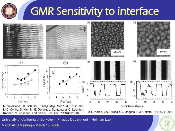 GMR Sensitivity to interface