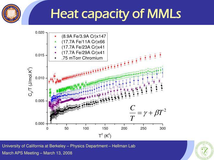 Heat capacity of MMLs