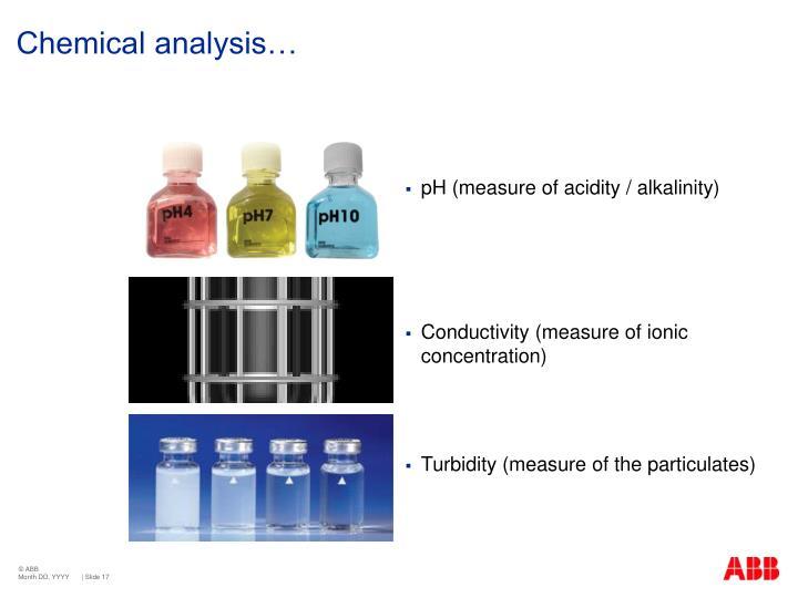Chemical analysis…
