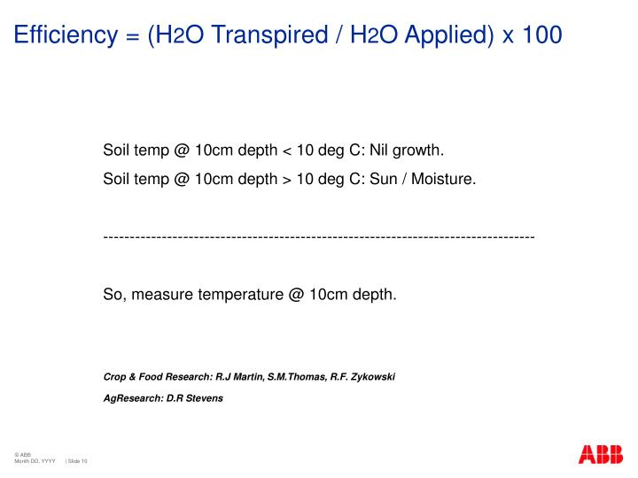 Efficiency = (H