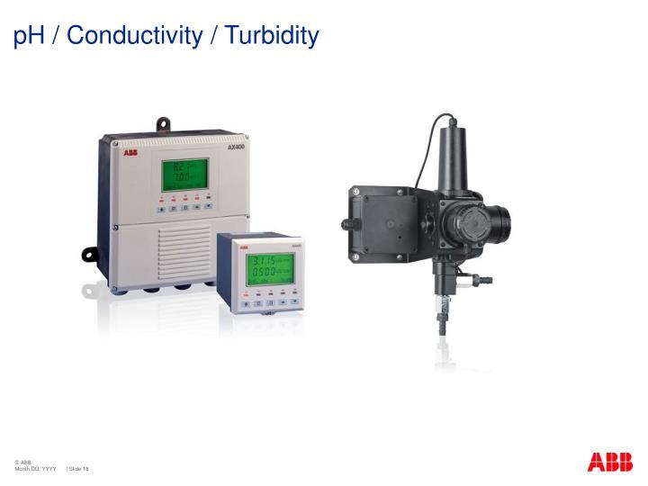 pH / Conductivity / Turbidity