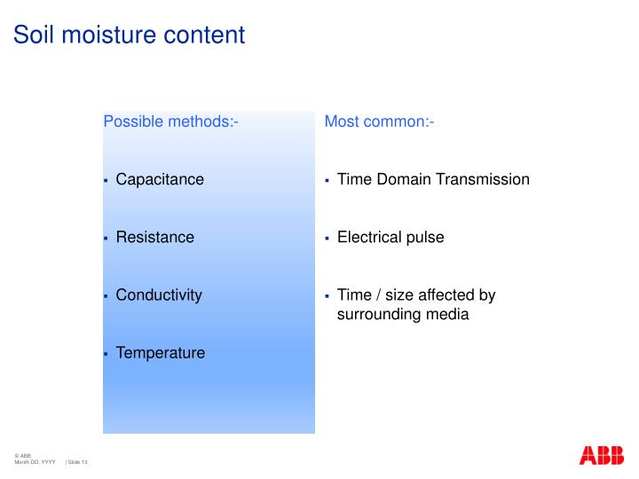 Soil moisture content