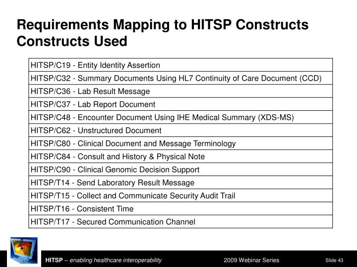 Requirements Mapping to HITSP Constructs