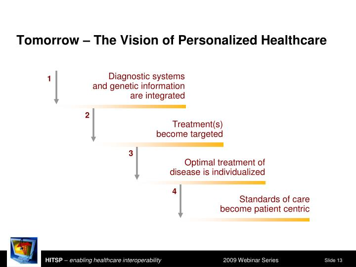Tomorrow – The Vision of Personalized Healthcare
