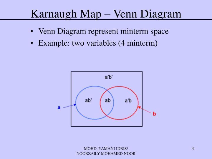 Ppt Karnaugh Map Powerpoint Presentation Id2968530