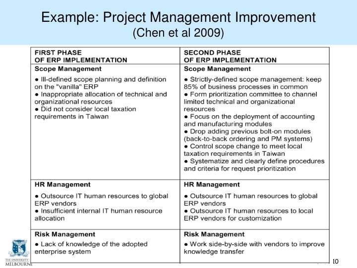 Example: Project Management Improvement
