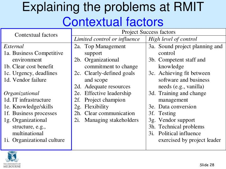 Explaining the problems at RMIT