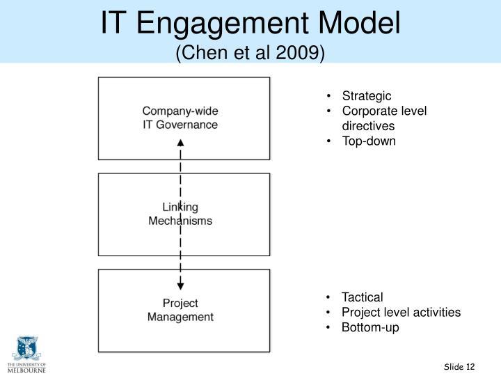 IT Engagement Model