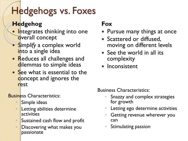 Hedgehogs vs. Foxes