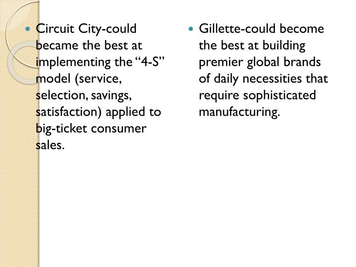 """Circuit City-could became the best at implementing the """"4-S"""" model (service, selection, savings, satisfaction) applied to big-ticket consumer sales."""