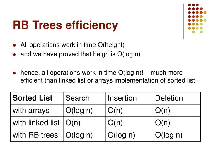 RB Trees efficiency