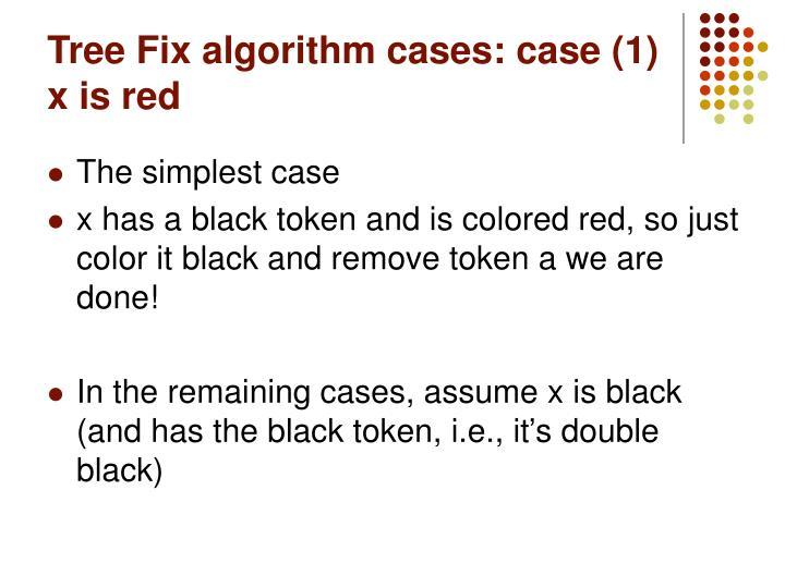 Tree Fix algorithm cases: case (1)