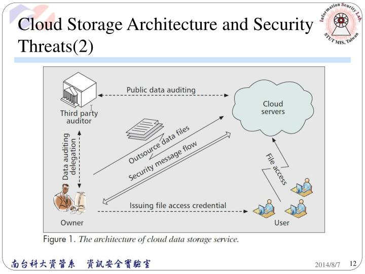 Cloud Storage Architecture and Security Threats(2)