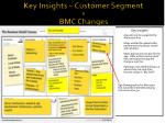 key insights customer segment bmc changes