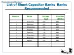 list of shunt capacitor banks banks recommended