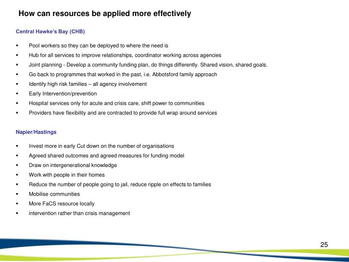 How can resources be applied more effectively