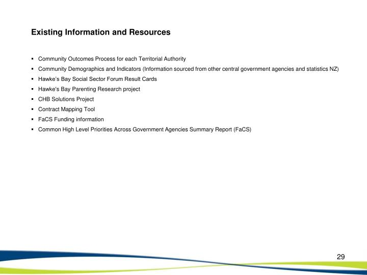Existing Information and Resources