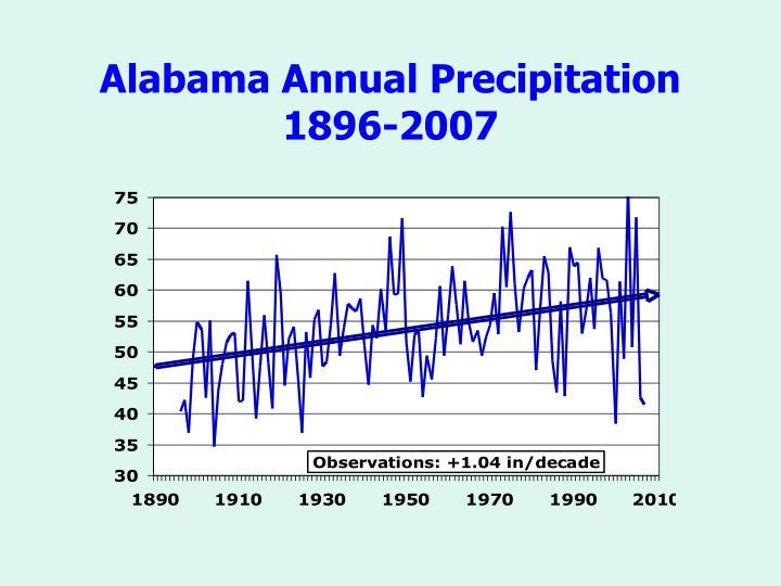 Alabama Annual Precipitation 1896-2007