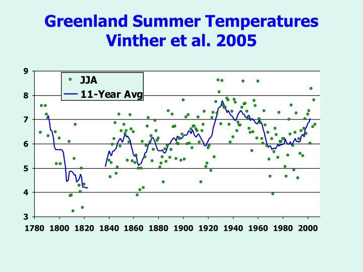 Greenland Summer Temperatures