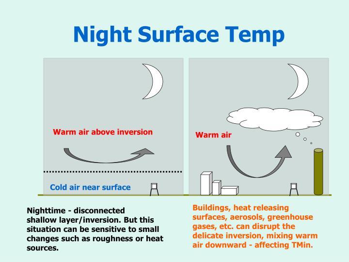 Night Surface Temp
