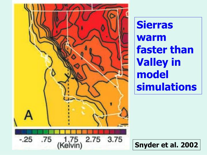 Sierras warm faster than Valley in model simulations