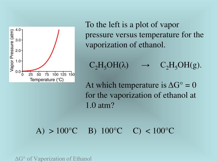 To the left is a plot of vapor pressure versus temperature for the vaporization of ethanol.