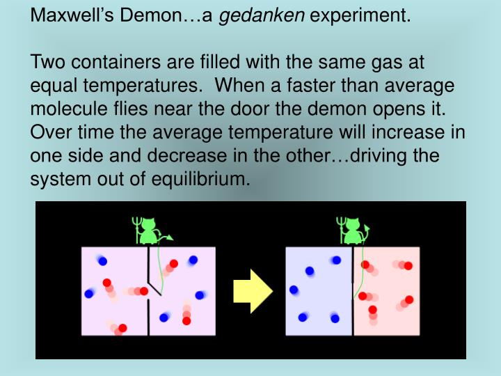 Maxwell's Demon…a