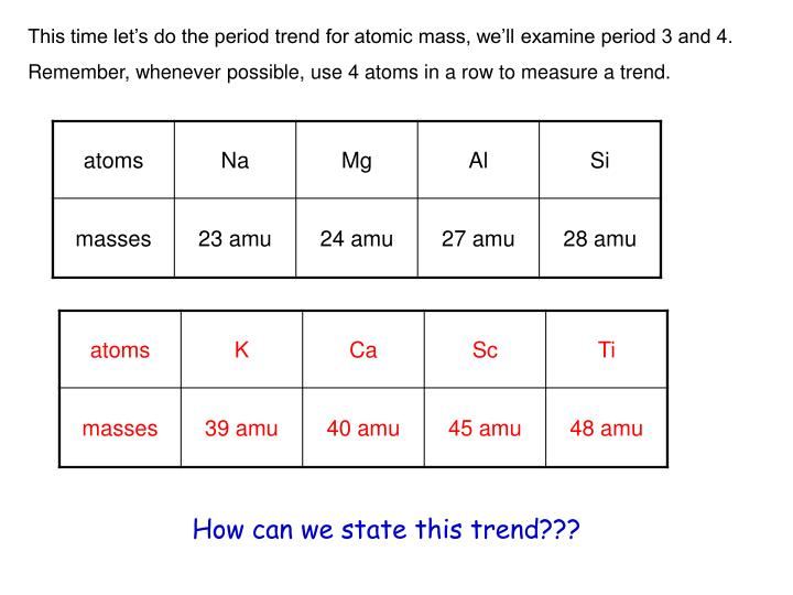 This Time Letu0027s Do The Period Trend For Atomic Mass, ...