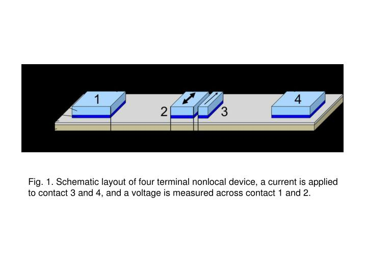 Fig. 1. Schematic layout of four terminal nonlocal device, a current is applied