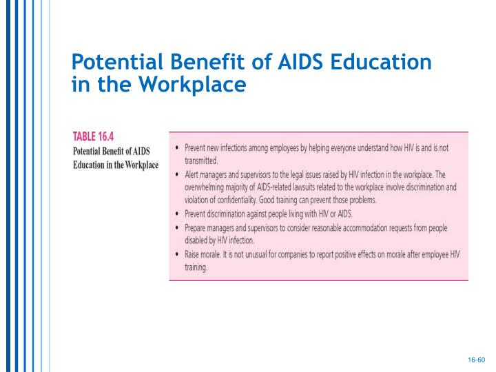 Potential Benefit of AIDS Education