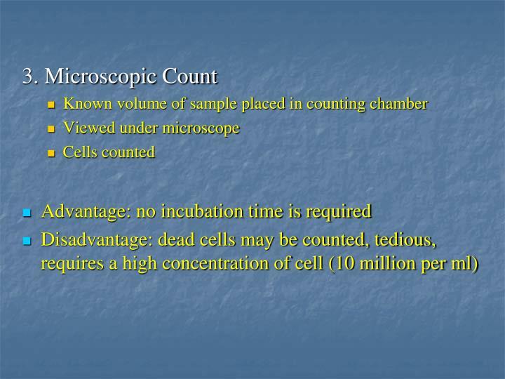 3. Microscopic Count