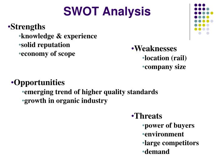 edmunds corrugated parts services swot Decision science 1  human resource roll no: 31 q-1 what would the swot analyses  parts and services co have already operates for more.