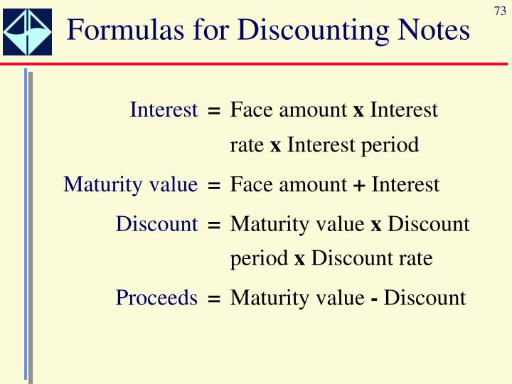 Formulas for Discounting Notes
