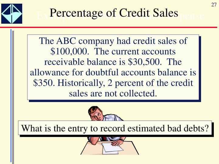Percentage of Credit Sales