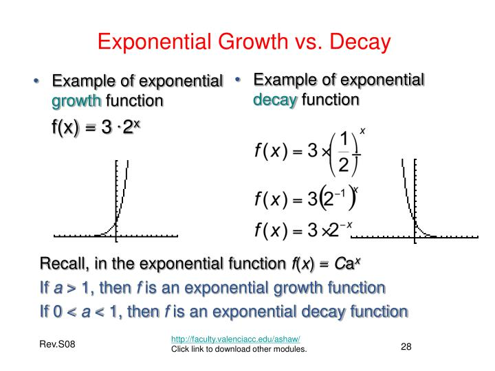Exponential Growth vs. Decay