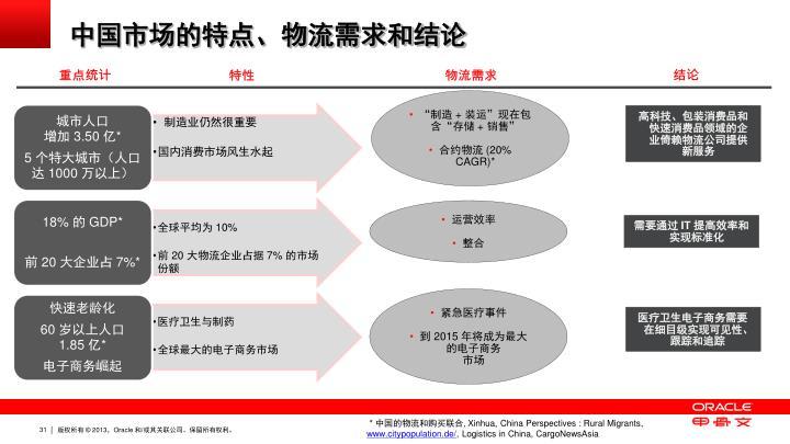 中国市场的特点、物流需求和结论