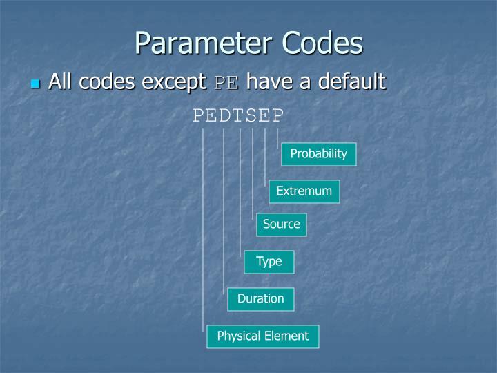 Parameter Codes
