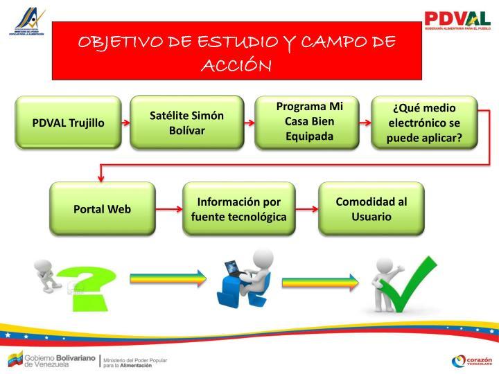 OBJETIVO DE ESTUDIO Y CAMPO DE ACCIÓN