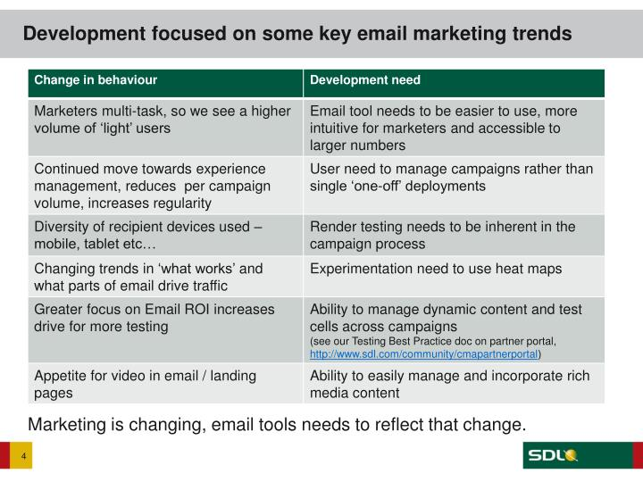 Development focused on some key email marketing trends