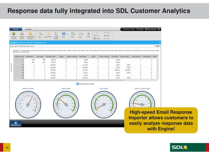 Response data fully integrated into SDL Customer Analytics