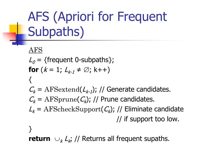 AFS (Apriori for Frequent Subpaths)