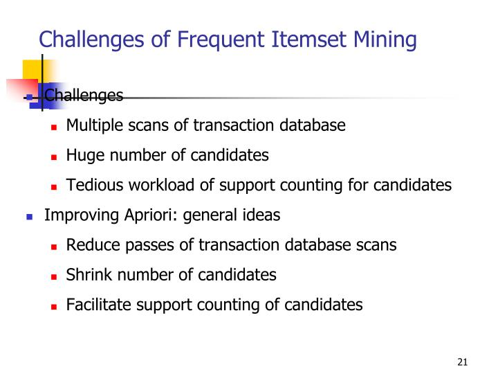 Challenges of Frequent Itemset Mining