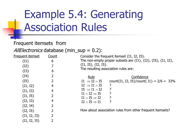 Example 5.4: Generating Association Rules