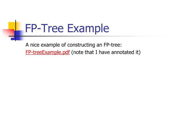 FP-Tree Example
