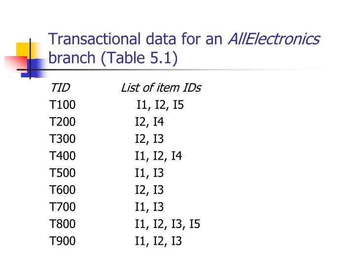 Transactional data for an