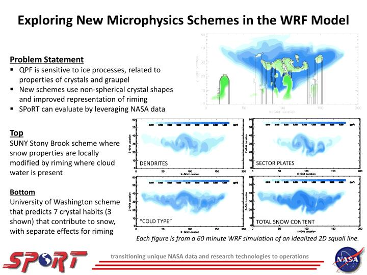 Exploring New Microphysics Schemes in the WRF Model