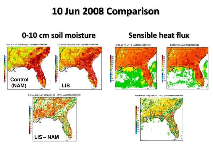 10 Jun 2008 Comparison